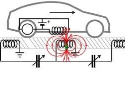 Estrada magnética fornece energia carros eletricos
