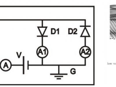 Circuito de grafeno gera energia limpa e ilimitada