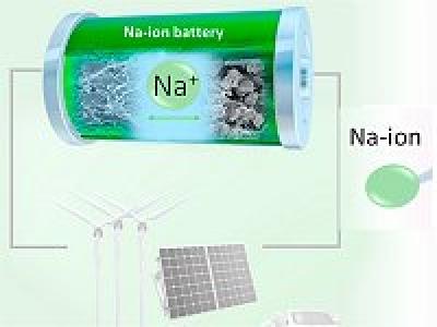 Quando as baterias de sódio começarão a substituir as baterias de lítio?