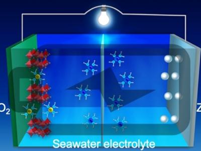 Bateria com água do mar pode revolucionar armazenamento de energia