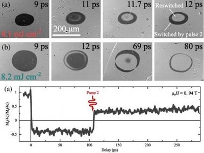 Memória magnética bate recorde de velocidade usando luz