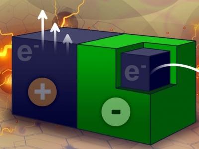 Nanopartículas geram eletricidade para reações químicas - sem fios