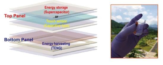Bateria transparente armazena e gera energia, Alterima geradores