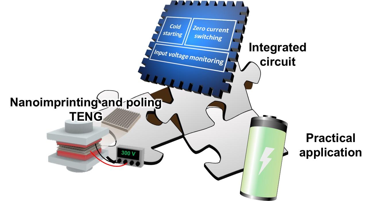 Eletricidade estática pode ser armazenada em bateria alterima geradores