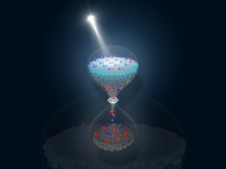 Supercondutividade a laser agora dura o suficiente para ser útil