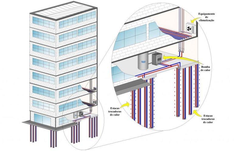 Edifício da USP usará energia térmica do solo para climatização
